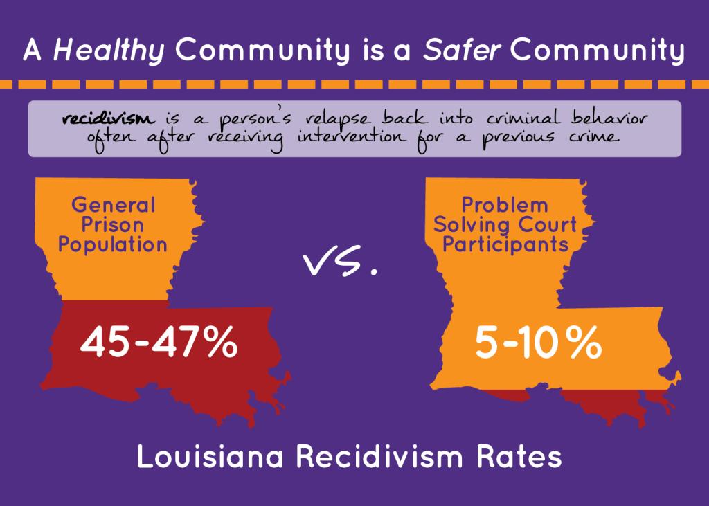 recidivism rates-01
